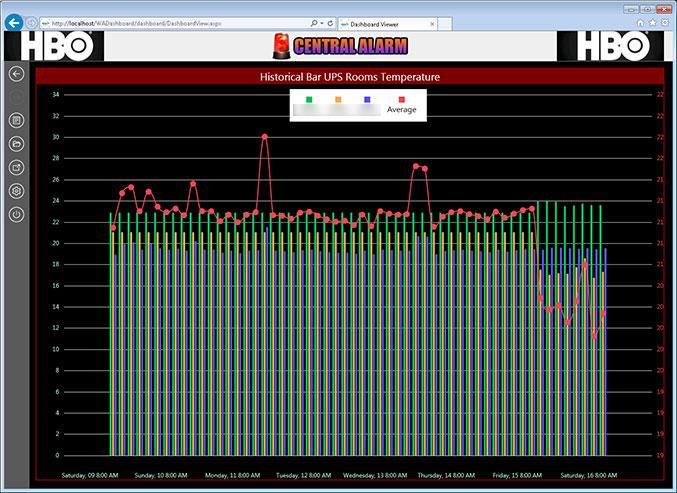html5-ups-chart-small